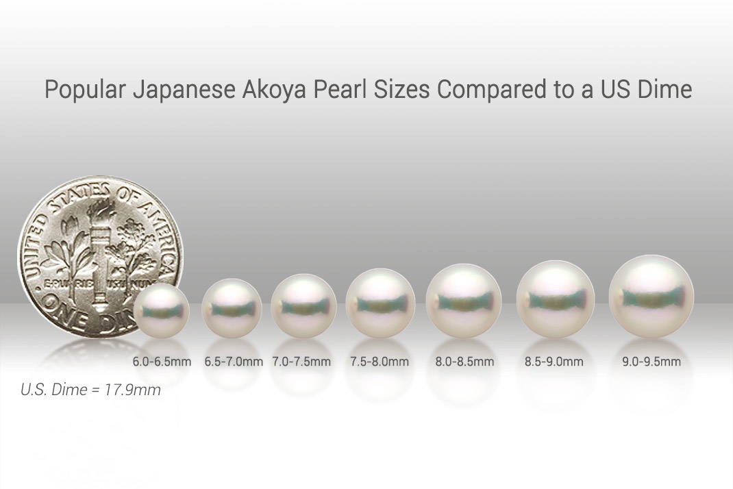 Akoya Pearl Sizes Compared to a Dime