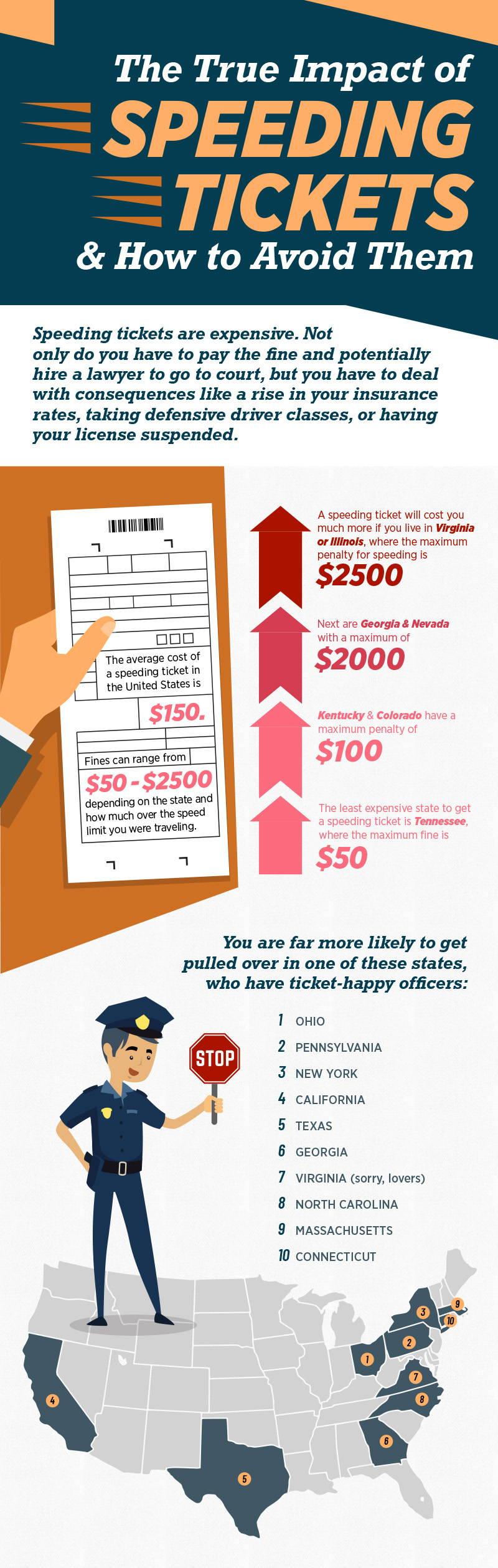 Escortradar com News - The true impact of speeding tickets & How to
