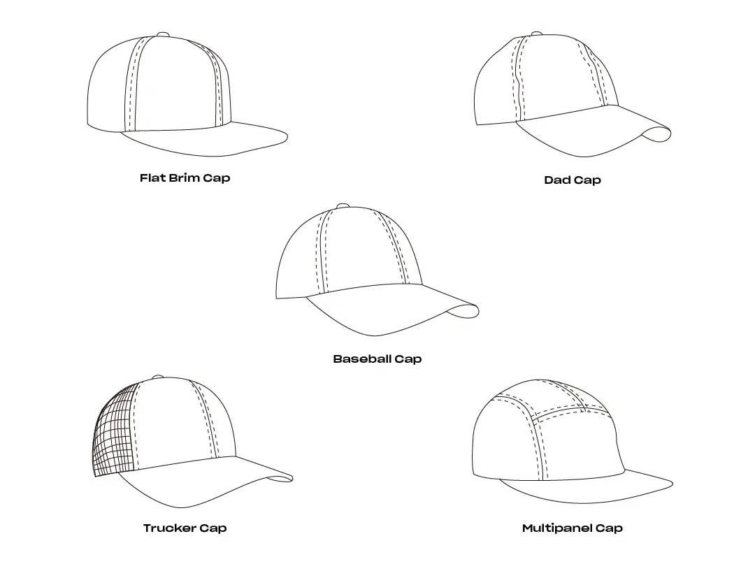 Cap types, cap variants