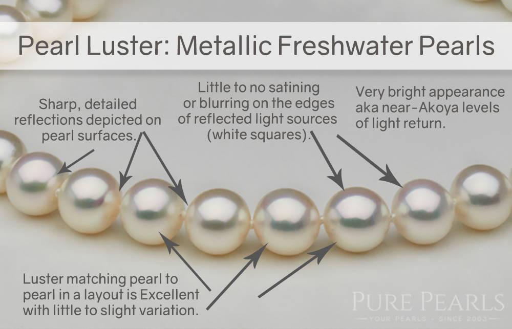 Examining Metallic Freshwater Pearl Luster