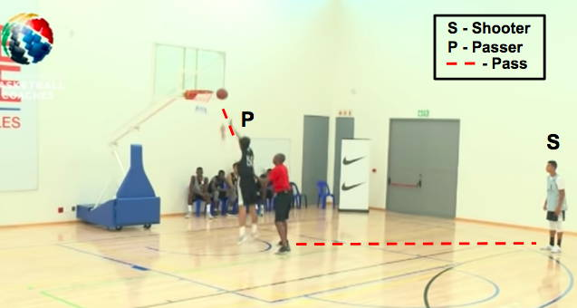 Post Player Passing the Basketball