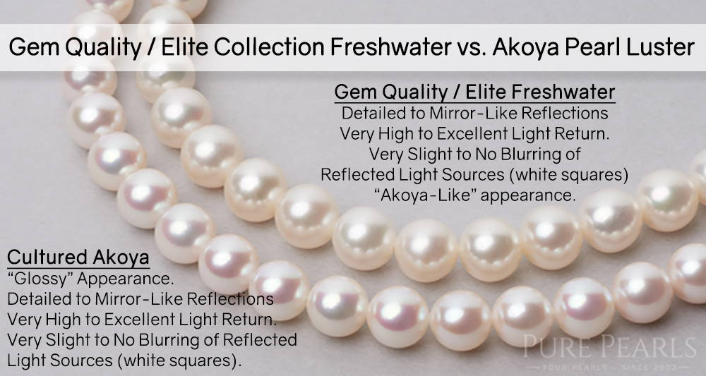 Comparing Pearl Luster Akoya vs Freshwater Pearl Types: Gem Quality