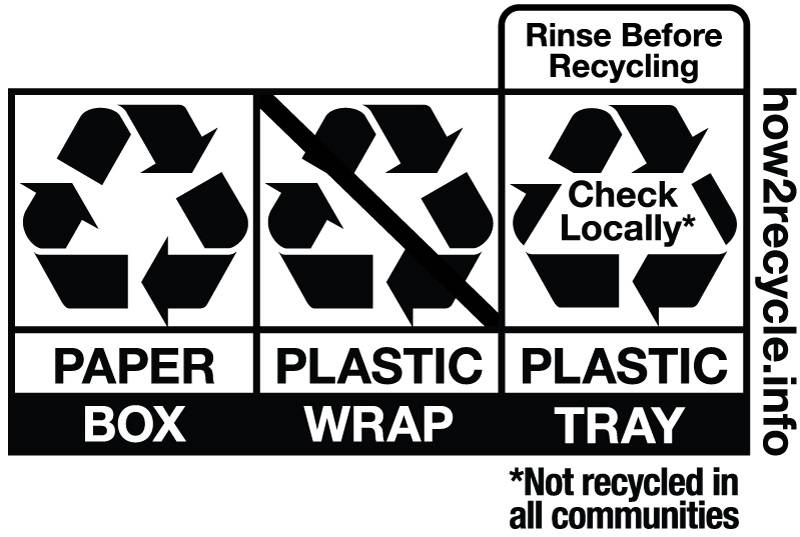 How2Recycle