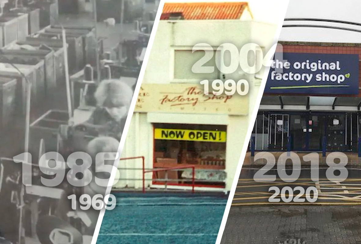 History & Timeline of The Original Factory