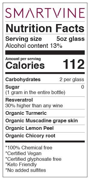 smartvine nutritional label