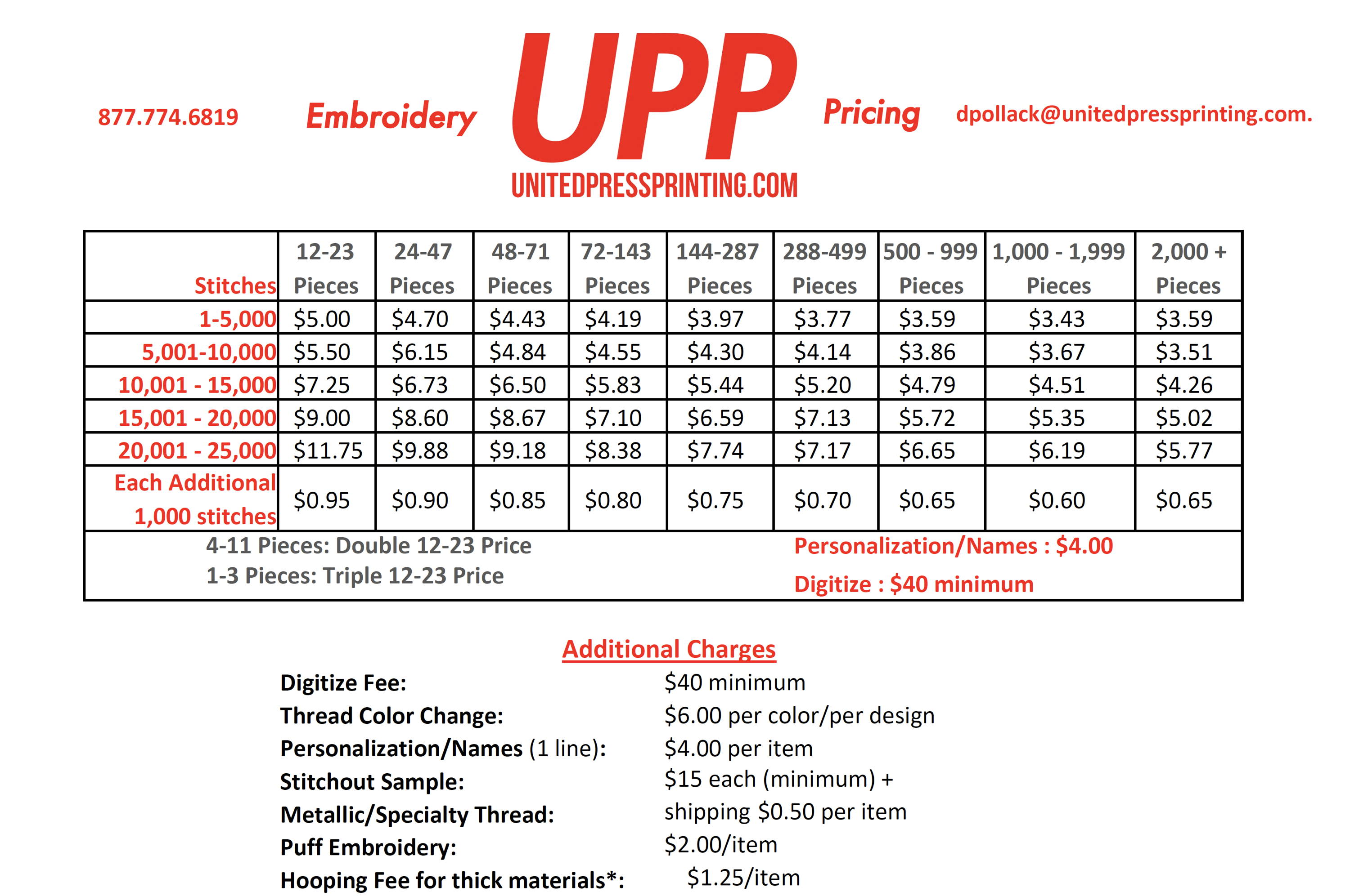 Dtg Digital Printing Screen Printing Embroidery Pricing United