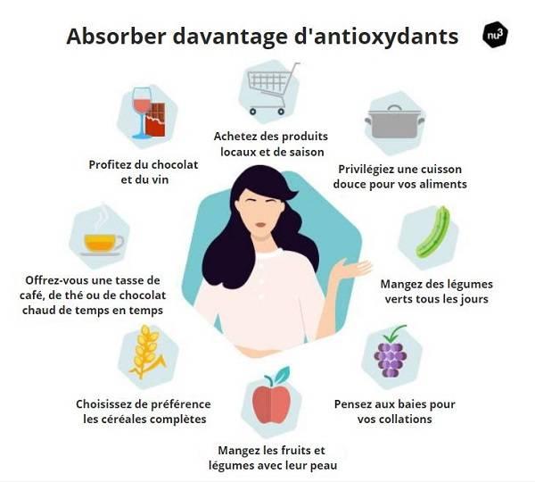 Conseils pour intégrer davantage d'antioxydants dans votre alimentation