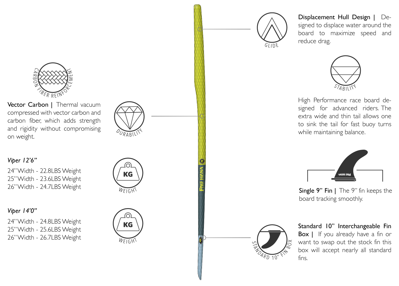 viper pau hana sup paddle board racing features include vector carbon displacement hull design single 9 inch fin and standard 10 inch interchangeable fin box