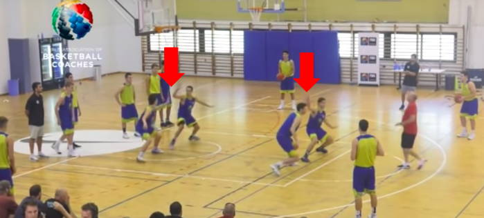 Basketball Defensive Position