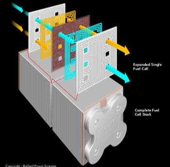 Expanded Single Fuel Cell and Complete Fuel Cell Stack