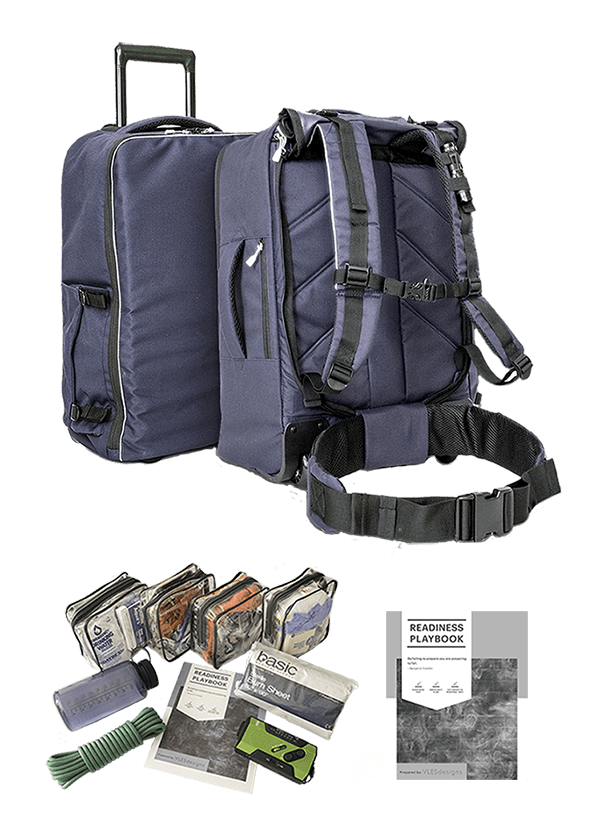 Go bag and supplies to guide you on how to make a go bag
