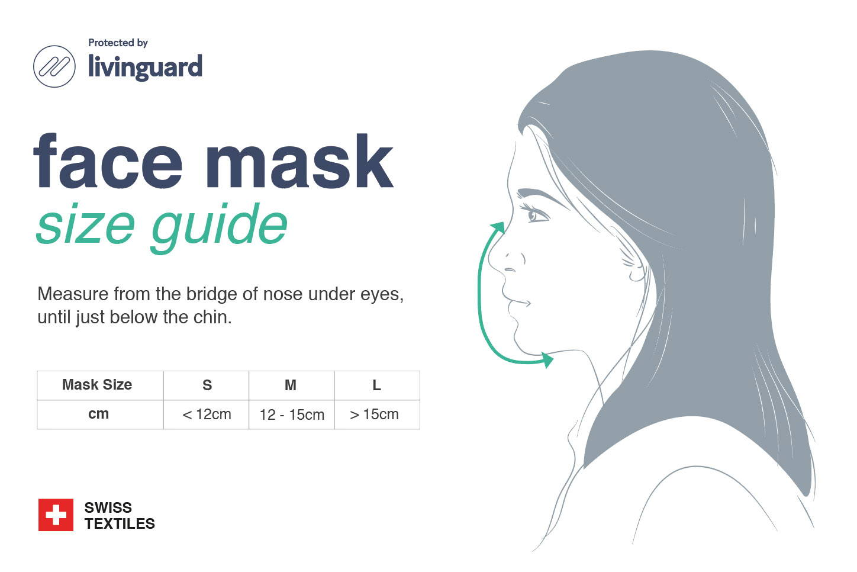 Grösse 5log Masken