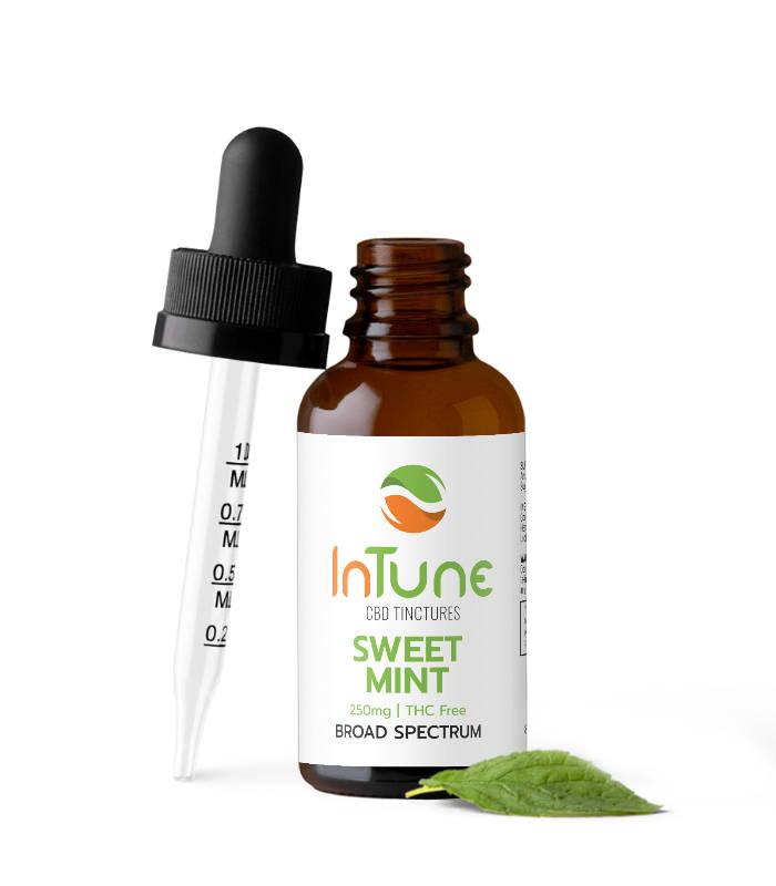 Sweet Mint Broad Spectrum CBD Tincture