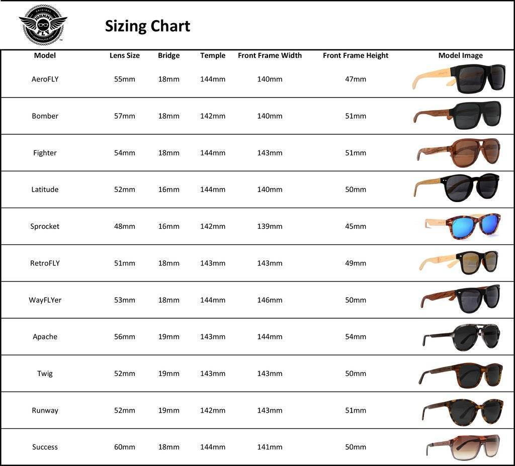 Full Eyeglasses Presciption Guide