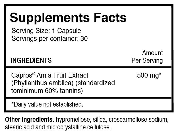 TrueCapros Ingredients