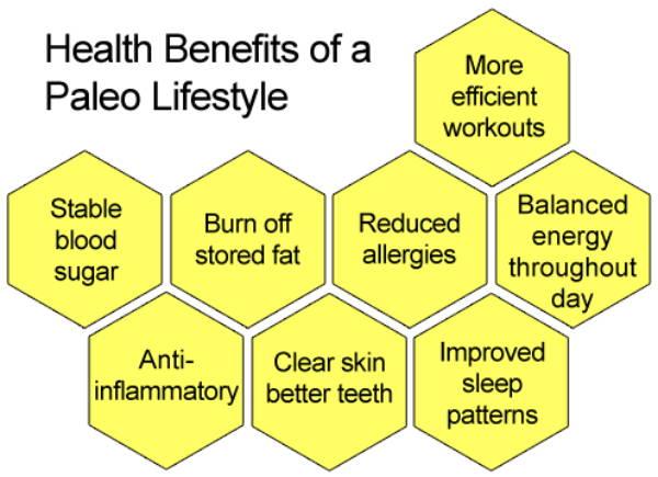 health benefits of a paleo lifestyle
