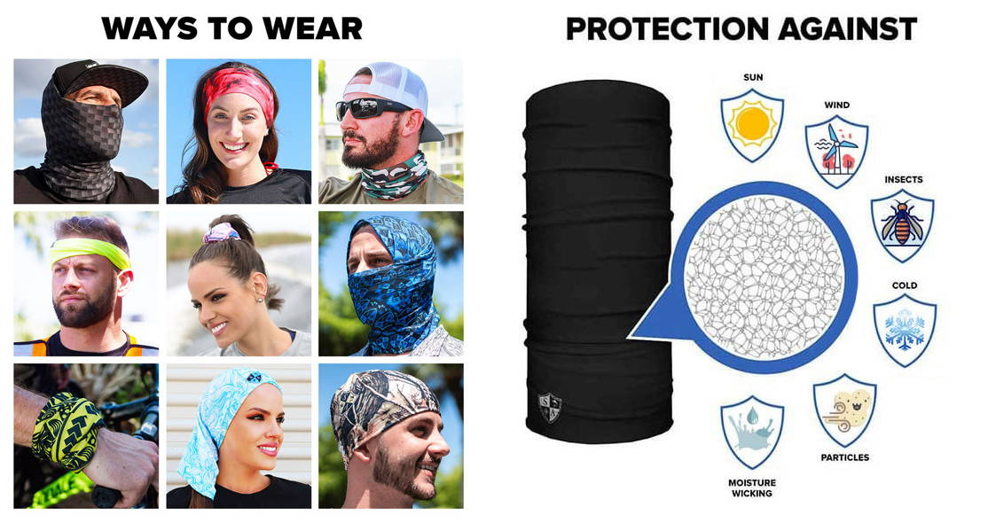 Face Shields® Ways to Wear and Protection Graphic