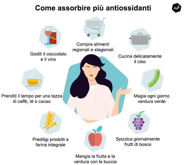 Come assorbire più antiossidanti