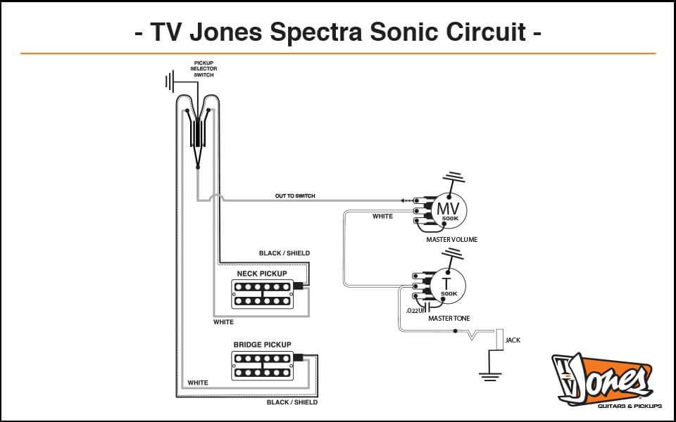 Guitar adjustments and schematics | Tv Jones Wiring Diagram |  | TV Jones