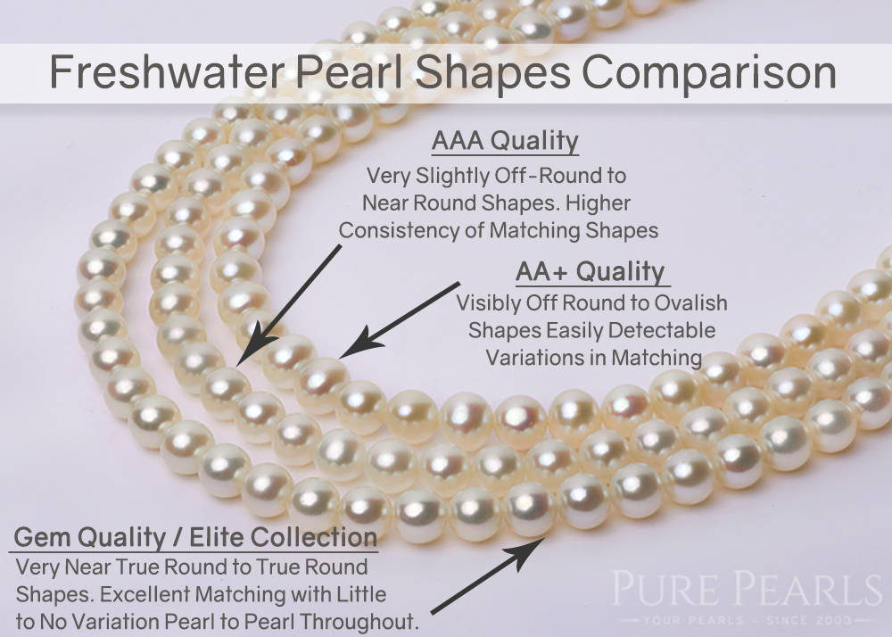 Comparing Freshwater Pearl Shapes by Quality Grades