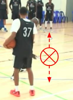 Defense Technique Basketball