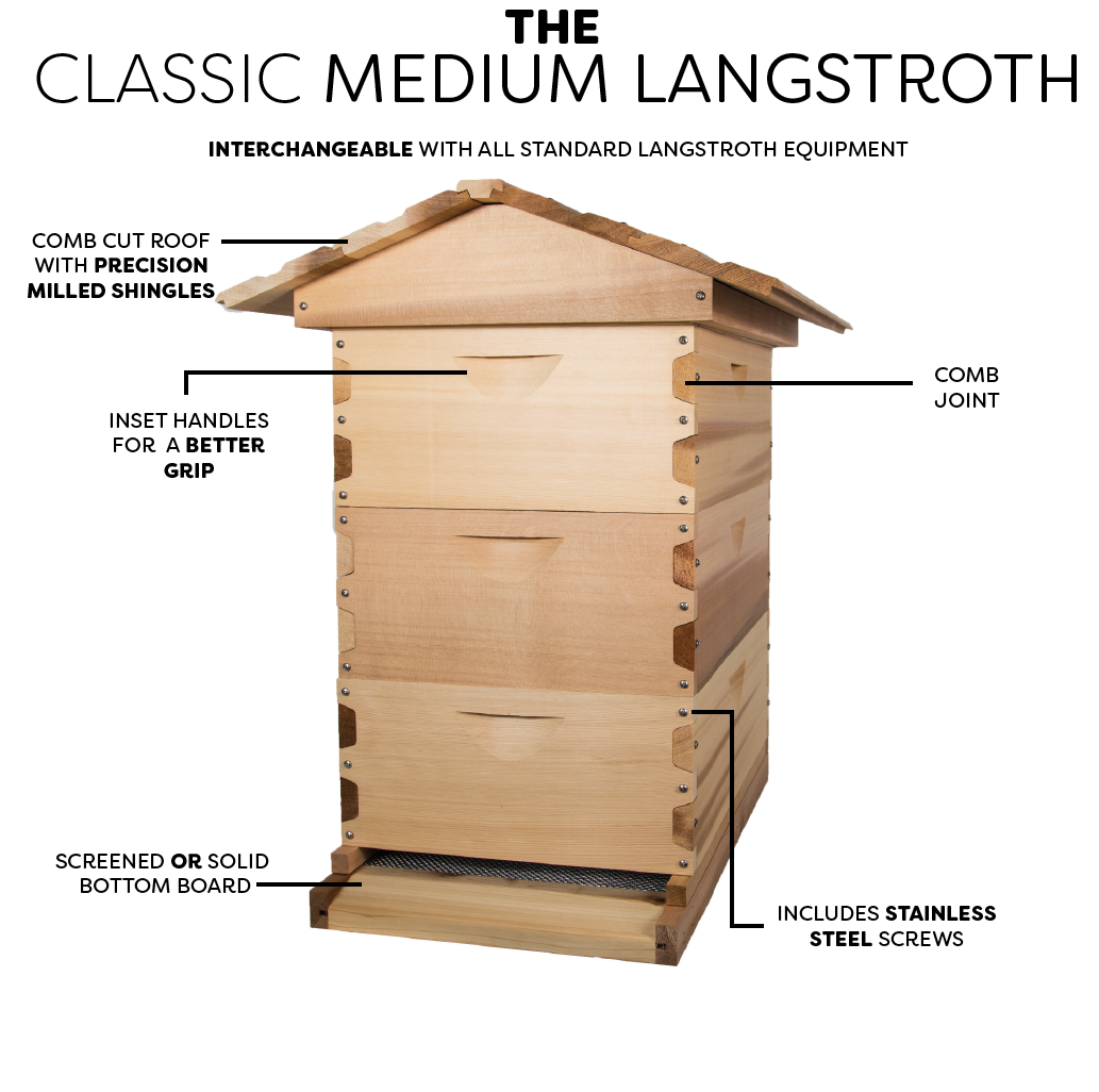 Product features of the classic medium Langstroth beehive from Bee Built