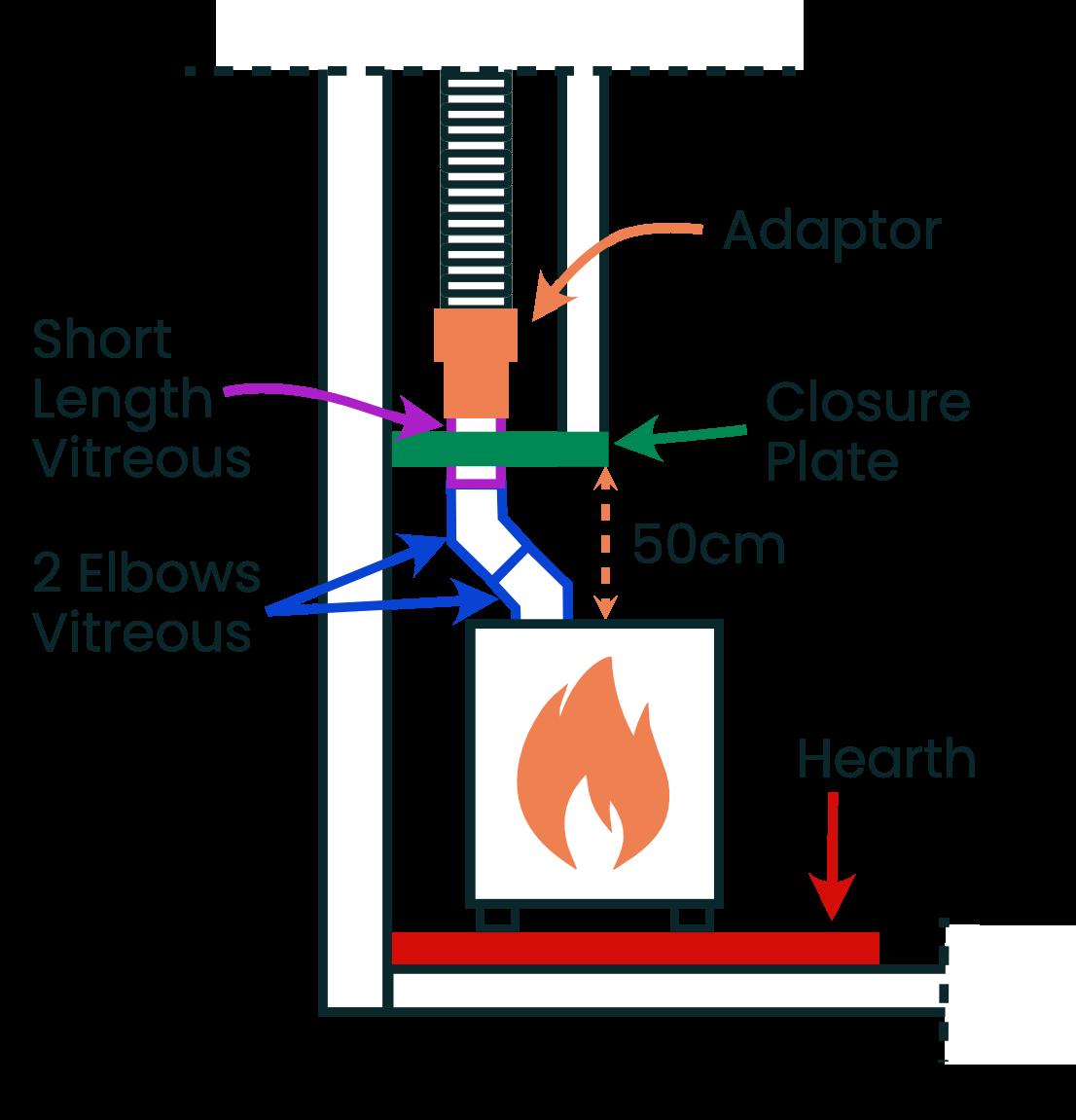 Fireplace lintel diagram