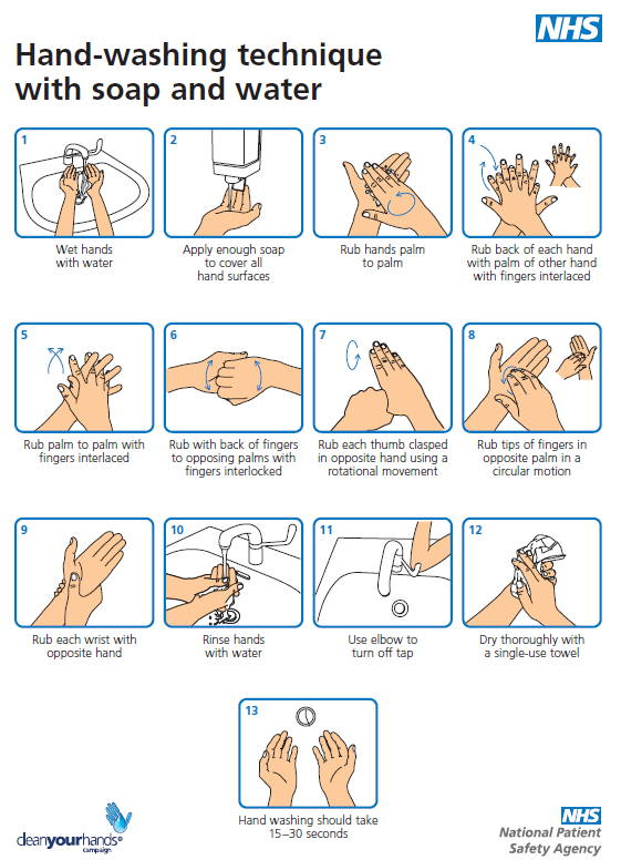 A poster with text and graphics showing proper handwashing technique