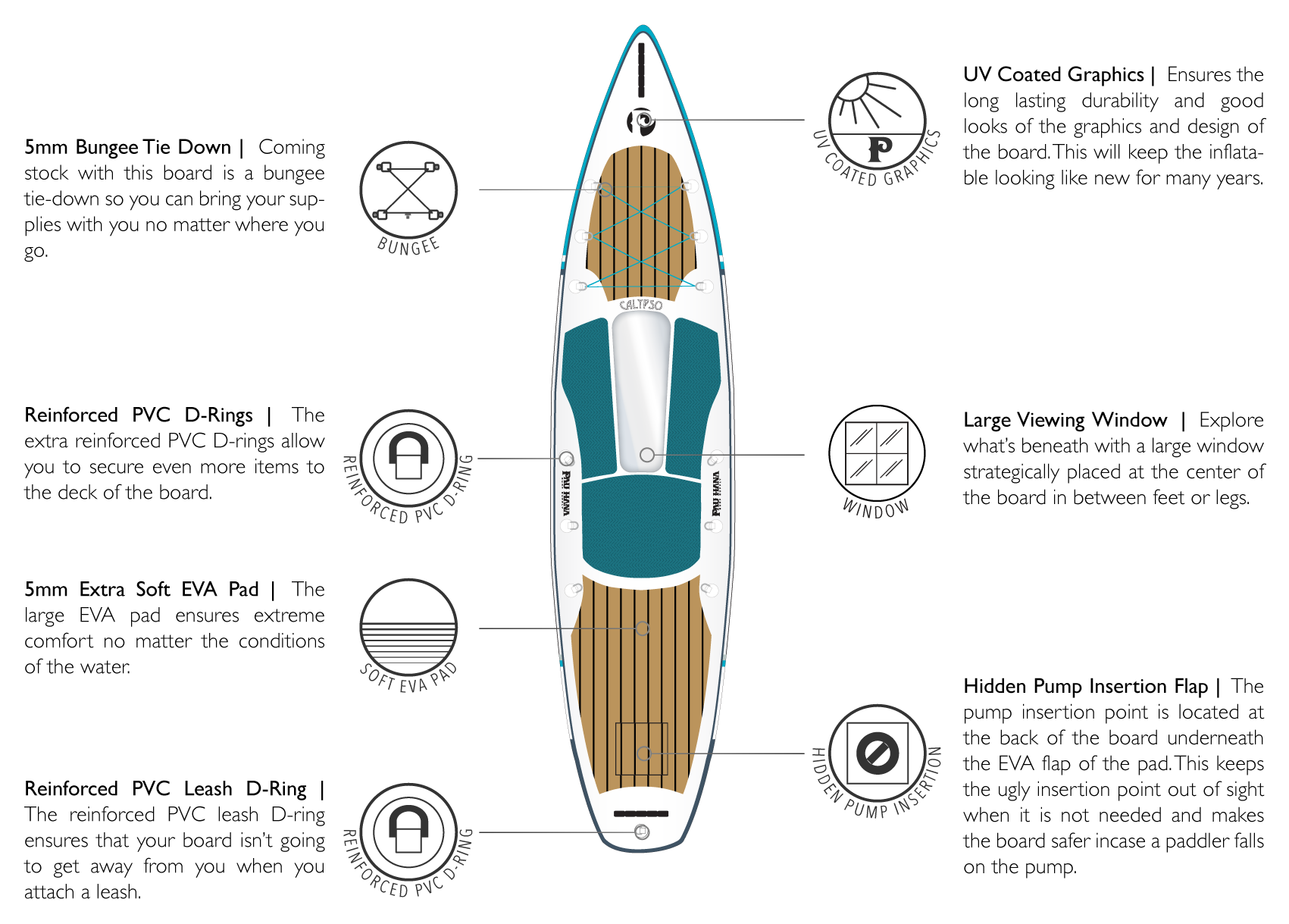 Calypso inflatable SUP features